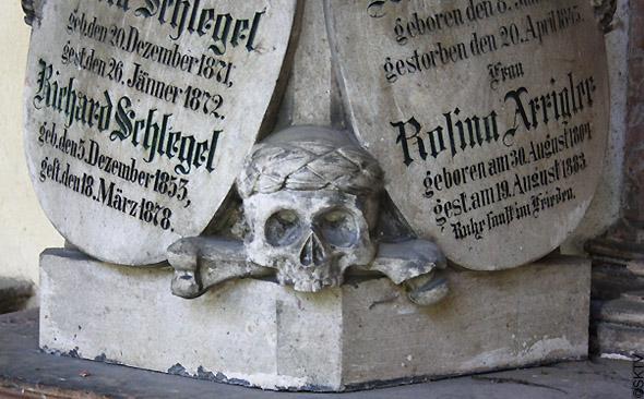 Cimetière St. Sebastian de Salzburg : imagerie macabre